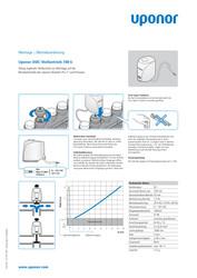 IOM Vario PLUS actuator DDC DE 1023185